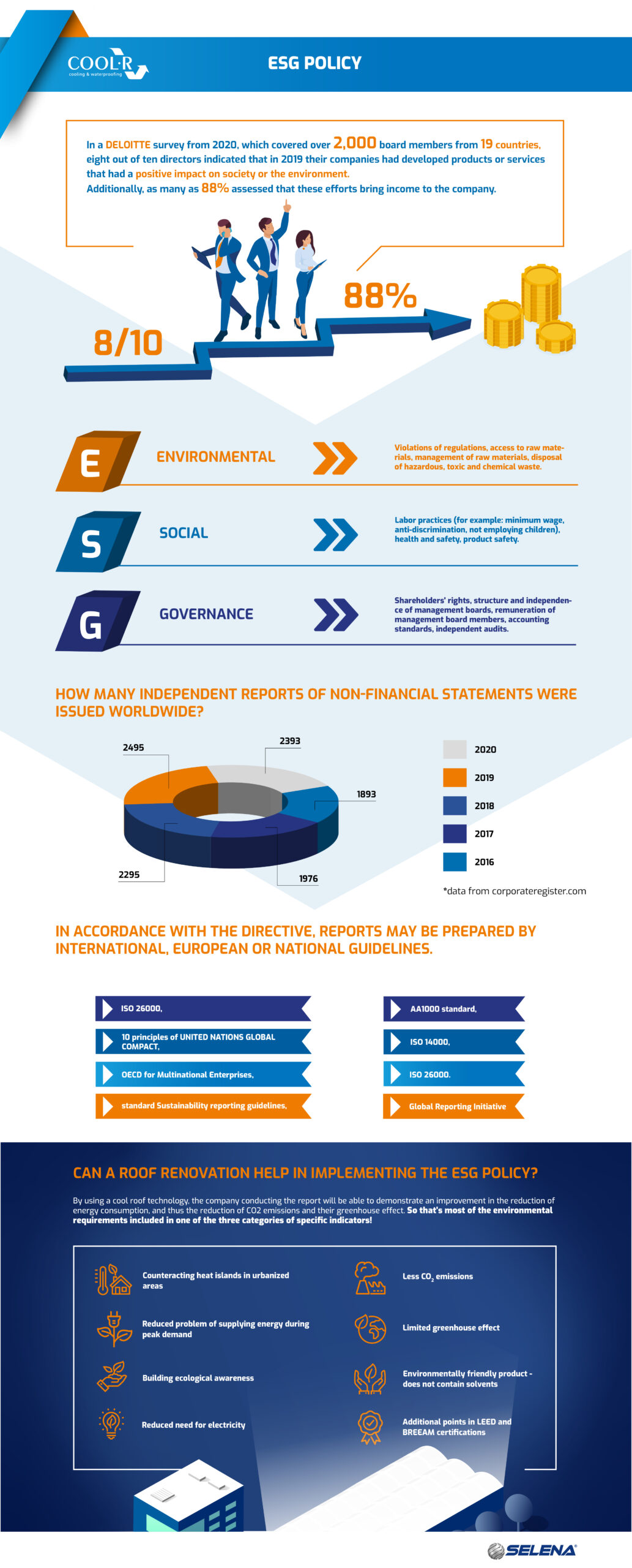 COOL R ESG Policy infographic article 2 26052021 scaled